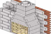click for chimney systems
