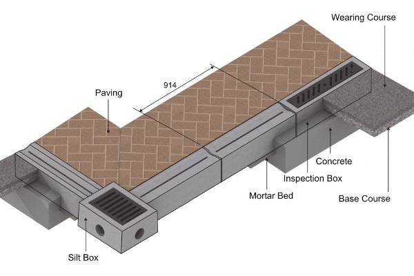Precast concrete slot drains double slot graphics card