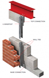 Windpost masonry support