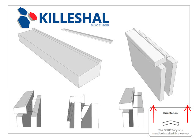 gfrp window sill supports