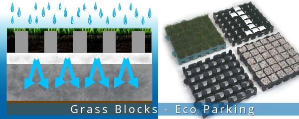 Grass Blocks Banner